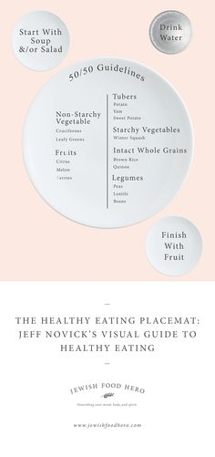Jeff Novick Visual Guide to Healthy Eating