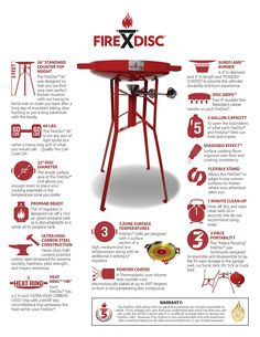FireDisc - This is what makes a FireDisc a FireDisc!