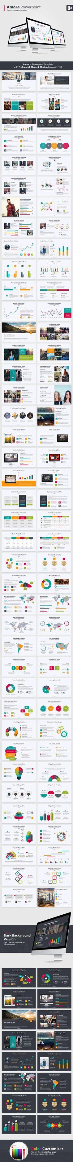 Amora Powerpoint (PowerPoint Templates)