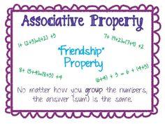 Properties of Addition Poster - Erin Stephan - TeachersPayTeachers.com