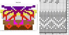 VKC: Charts & vintage stranded knitting patterns