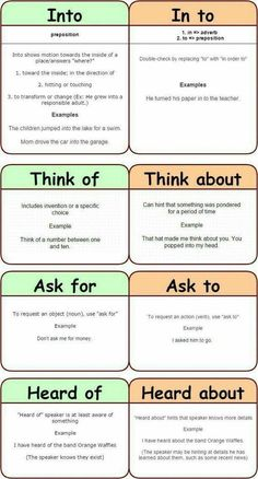 Confusing Words In English English Prepositions, English Idioms, English Phrases, Learn English Words, English English, Interesting English Words, English Tips, English Study, Teaching English Grammar