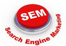TOP Social Media Marketing Services
