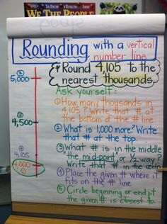 Rounding Anchor Chart using the vertical number line. Eureka Math 4th Grade, Fifth Grade Math, Fourth Grade, Grade 3, Rounding Anchor Chart, Math Anchor Charts, Math Strategies, Math Resources, Rounding Activities