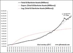On December 30, 2008, the bank's board dutifully approved the merger. Two weeks later, the Treasury delivered to Bank of America an additional $20 billion plus a $118-billion guarantee to pick up further losses from Merrill's assets. All of that was placed on the backs of the American people as a tax in the form of inflation.