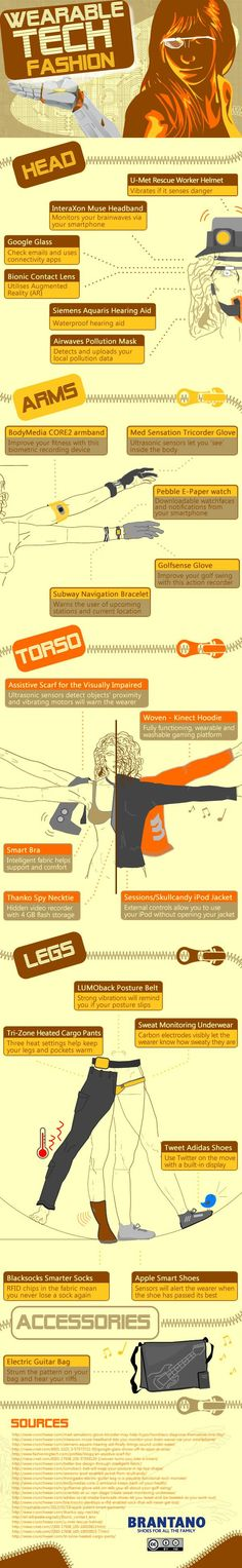 Wearable Tech Fashion: What Would You Try On? -  infographic by footwear retailer Brantano... via Mashable