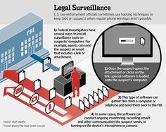 Legal surveillance