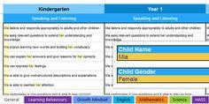 Australian Report Writing Bank of Statements Kindergarten to Year 6 - report, writing