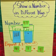 Show a Number in Different Ways anchor chart