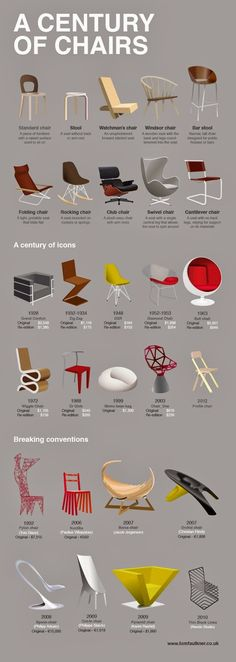 Miguel García González: #Diseño #Sillas