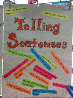 Students were given different types of sentences. As a group we decided which sentences could be put on the telling sentences poster. Good review!