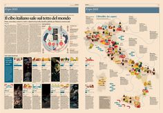 Expo 2015 Milan - Il Sole 24 Ore on Behance