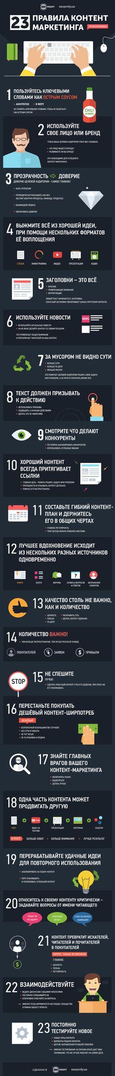 23 правила хорошего контента