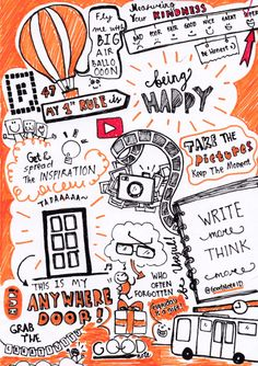 Mind Maps 715861303244424298 - My whole world Part 2 Source by Mind Map Art, Mind Maps, Art Lessons, French Lessons, Spanish Lessons, Teaching Spanish, Mind Map Design, Visual Note Taking, Note Doodles