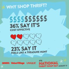 Why do you thrift?