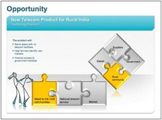 New Technology opportunity to pitch to venture capitalists and investors