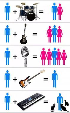 Story of a Band #Funny, #Music, #RockMusic, #Singing