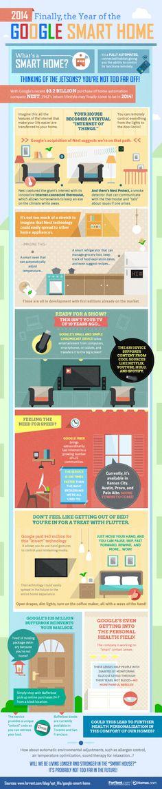 La casa inteligente de #Google