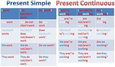 Present Simple Vs Present Continuous Chart English Study, Learn English, Presente Simple, Teaching English Grammar, Action Verbs, English Course, Idioms, Vocabulary, Presents