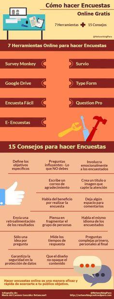 7 herramientas y 15 consejos para hacer encuestas online gratis