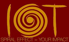 CREATE YOUR SPIRAL EFFECT!   What is the spiral effect? | Eyes of Beijing http://eyesofbeijing.net/what-is-a-spiral-effect/