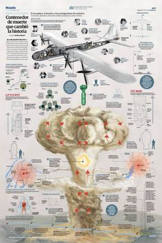 Portfolio of the Week - Daniel Martínez - Visualoop Bomba Nuclear, Lockheed P 38 Lightning, Creative Infographic, Infographics, Enola Gay, Nuclear Bomb, Jurassic World Dinosaurs, Military Training, Newspaper Design