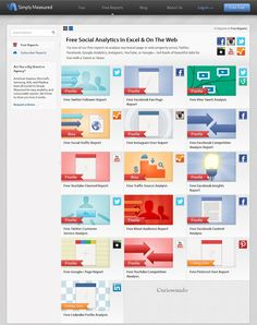 Análisis gratuito de tus redes sociales con Simply Measure. Un buen #digitalcoaching puede guiarte