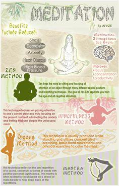 (Yoga) Meditation benefits and methods explained: Zen, Mindfulness, Qigong & Mantra Qi Gong, Meditation Benefits, Meditation Methods, Daily Meditation, Meditation Practices, Meditation Music, Meditation Steps, Reiki Meditation, Beginner Meditation
