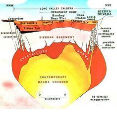 cross section of a caldera