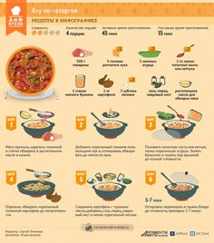 Азу по-татарски. Инфографика | ИНФОГРАФИКА:Рецепты | ИНФОГРАФИКА | АиФ Казань