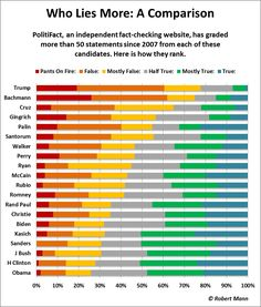 """Helpful infographic for disputing those who claim that Donald """"The line of 'Make America great again,' the phrase, that was mine"""" Trump is better than/the same as Clinton"""