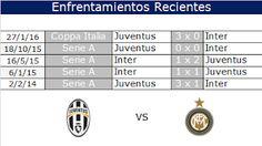 Juventus vs Inter. Síguenos en twitter @cafeyfutbol instagram @cafeyfutbolco