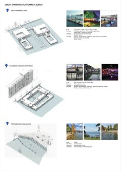 Short research project of Swiss swimming platforms in Zurich
