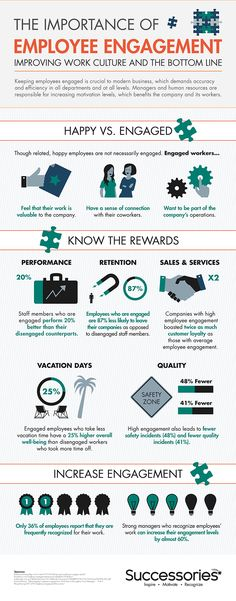 The Importance of Employee Engagement Improving Work Culture and the Bottom Line