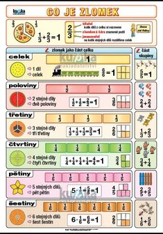 Periodic Table, Education, Learning, School, Hama, Literatura, Kids, Periodic Table Chart, Periotic Table