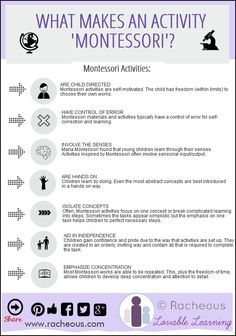 Guidelines for Montessori activities. Useful but I'd be less concerned about a control of error and use a heavier emphasis on one-on-one and small group activities with group reflection.