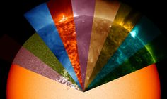 This still image was taken from a new NASA movie of the sun based on data from NASA's Solar Dynamics Observatory, or SDO, showing the wide range of wavelengths – invisible to the naked eye – that the telescope can view. SDO converts the wavelengths into an image humans can see, and the light is colorized into a rainbow of colors.