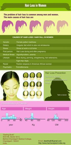 Balding Remedies hair loss in women infographic - Provillus hair loss treatment for thinning hair or hair loss. Provillus is proven to cure alopecia areata also male and female pattern baldness. Oil For Hair Loss, Stop Hair Loss, Hair Loss Causes, Prevent Hair Loss, Home Remedies For Hair, Hair Loss Remedies, Postpartum Hair Loss, Fue Hair Transplant, Hair