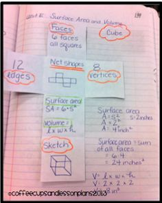 Interactive Notebooks: Surface Area Tried something I found on Pinterest!