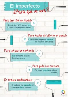 An infographics on Pretérito Imperfecto: how to use in Spanish according to different contexts