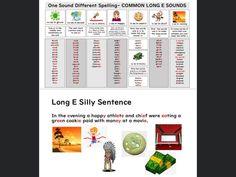 Teaching Reading, Spelling, Happy, Games