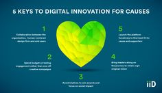 Digital Innovation for Causes - do gooder design