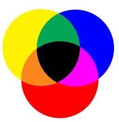 Mélanges de couleurs à l'aquarelle – Petites recettes glanées ici ou là