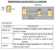 temporizador con retardo a la conexion logo Siemens Logo, Mechanical Engineering, Electronics Projects, Autocad, Arduino, Digital, Electrical Circuit Diagram, Circuit Diagram, Electrical Work