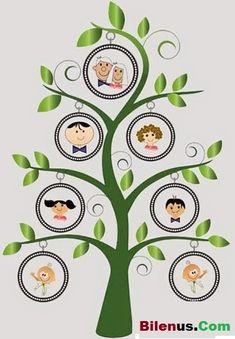 12 En Iyi Soy Agaci Görüntüsü Family Tree For Kids Family Trees