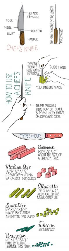 How good are your knife skills? Find out with knife skills infograph from the creative team at Illustrated Bites - you'll never dice the same way again Cooking 101, Cooking Classes, Cooking Recipes, Cooking Hacks, Cuisines Diy, Le Chef, Culinary Arts, Baking Tips, Food Hacks