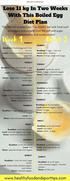 Xtreme Fat Loss - 2 Week Diet Plan - Lose 11 kg In Two Weeks With This Boiled Egg Diet Plan - A Foolproof Science-Based System thats Guaranteed to Melt Away All Your Unwanted Stubborn Body Fat in Just 14 Days.No Matter How Hard Youve Tried Before! 2 Week Diet Plan, Diet Plan Menu, 2 Week Weight Loss Plan, Weekly Diet Plan, 2 Week Egg Diet, 2 Day Diet, Fruit Diet Plan, Diet Schedule, Activities For Kids