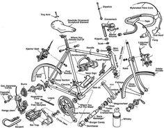 De fiets.