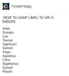 Aries: Most to Least likely to Win a Debate (Does NOT back down)