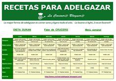 dieta-dukan-crucero-blog-cocinaryadelgazar.png 800×565 píxeles
